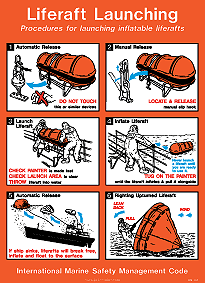 Liferaft launching instructions – magoguide travel guide.